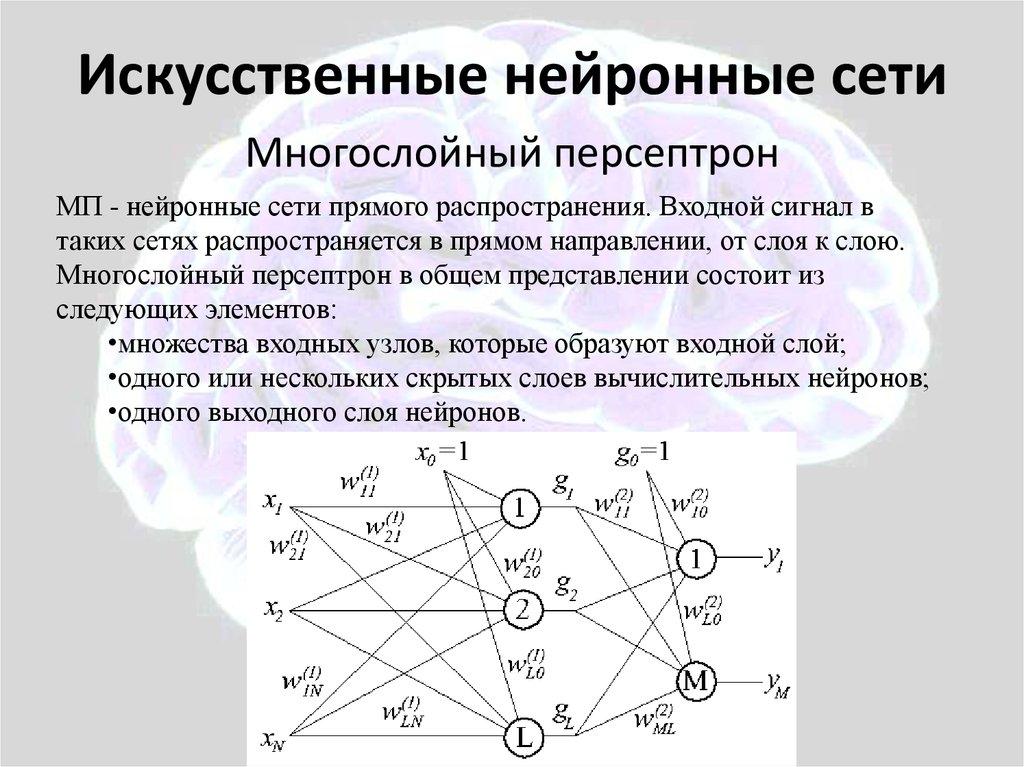 Использование нейронных сетей в инвестировании и трейдинге